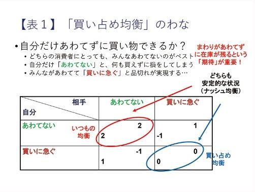 f:id:tanaka-sr:20200328235508p:plain