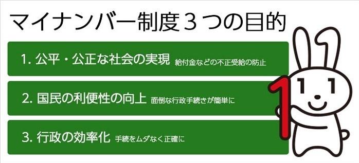 f:id:tanaka-sr:20200510122538j:plain