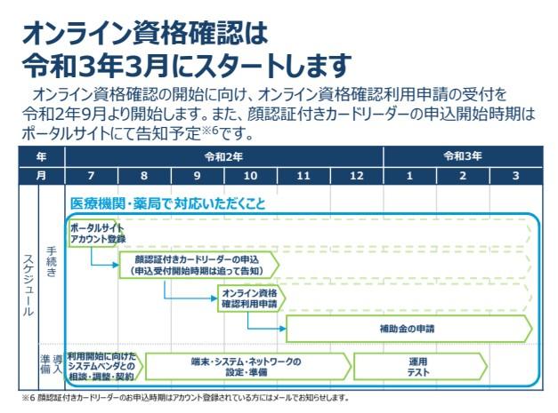 f:id:tanaka-sr:20200709223051j:plain