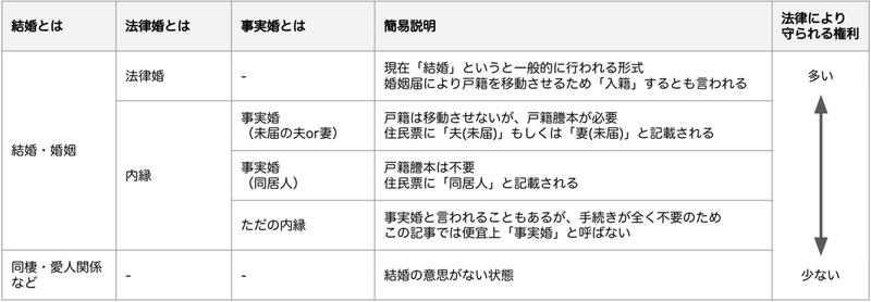 f:id:tanaka-sr:20210724231805p:plain