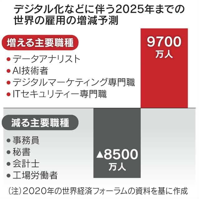 f:id:tanaka-sr:20210819220328j:plain