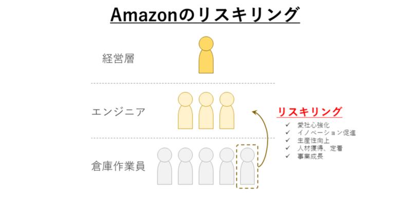 f:id:tanaka-sr:20210819220505p:plain