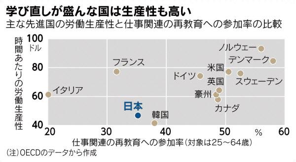 f:id:tanaka-sr:20210819220853j:plain