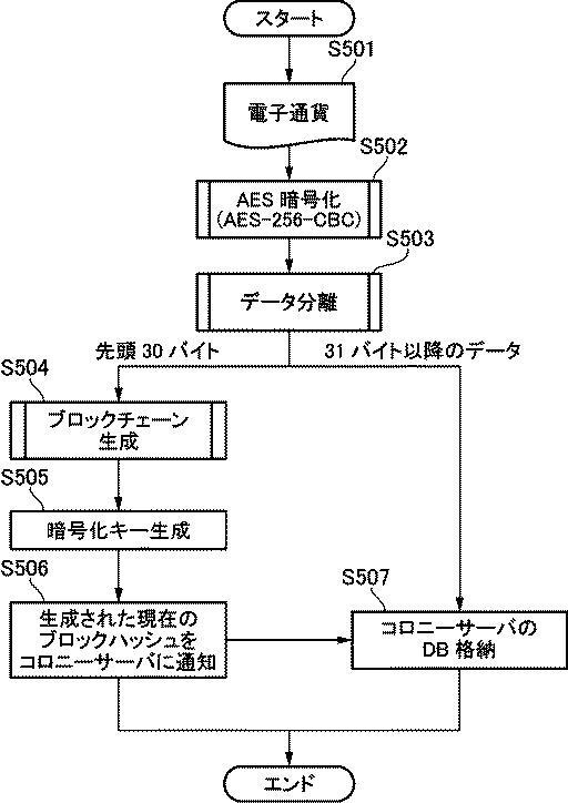 f:id:tanakaIP:20210415153201j:plain
