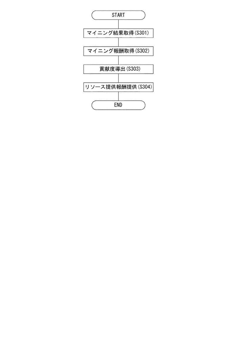 f:id:tanakaIP:20210421134325j:plain