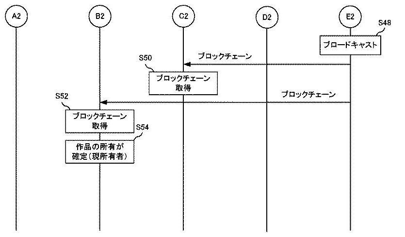 f:id:tanakaIP:20210506100851j:plain