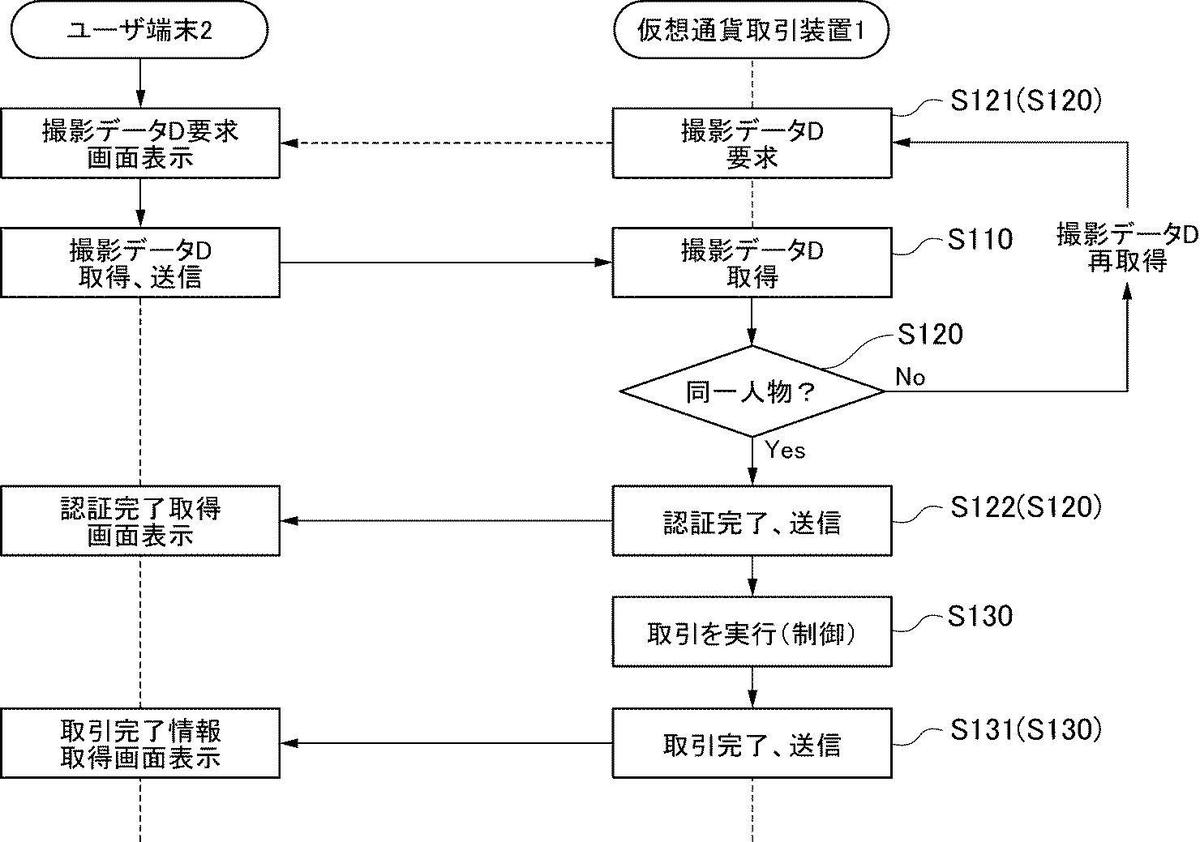 f:id:tanakaIP:20210510135037j:plain