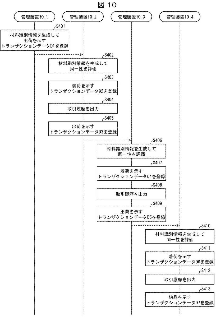 f:id:tanakaIP:20210514132950j:plain