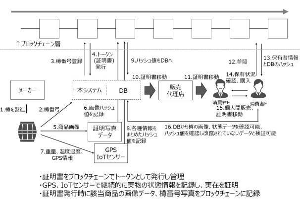 f:id:tanakaIP:20210520124653j:plain