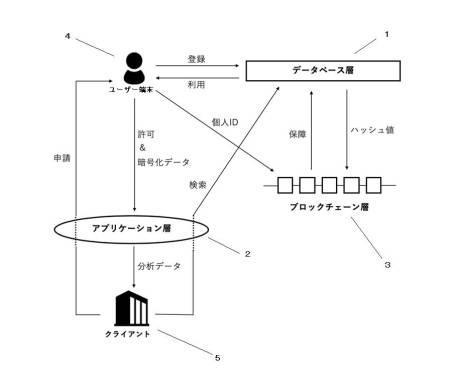 f:id:tanakaIP:20210521161317j:plain