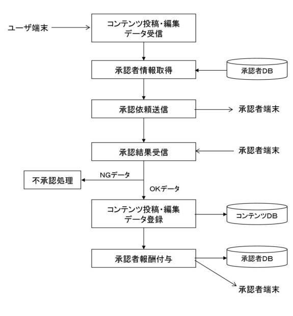 f:id:tanakaIP:20210524151408j:plain
