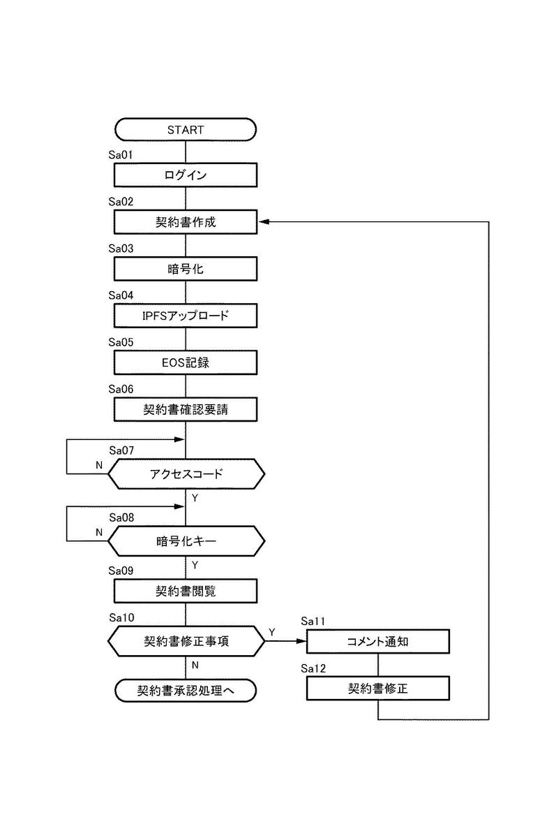 f:id:tanakaIP:20210601190037j:plain