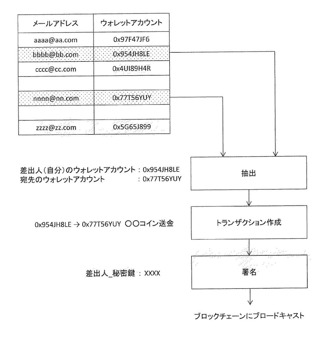 f:id:tanakaIP:20210610111133j:plain