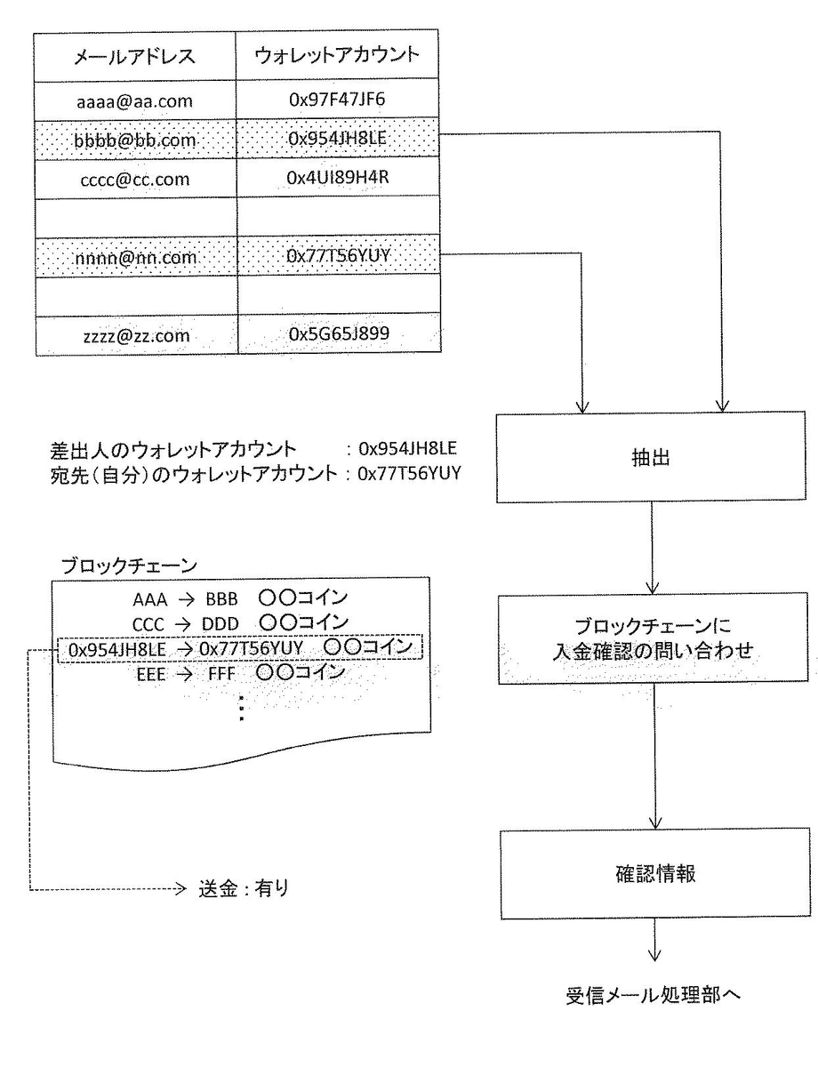 f:id:tanakaIP:20210610111148j:plain