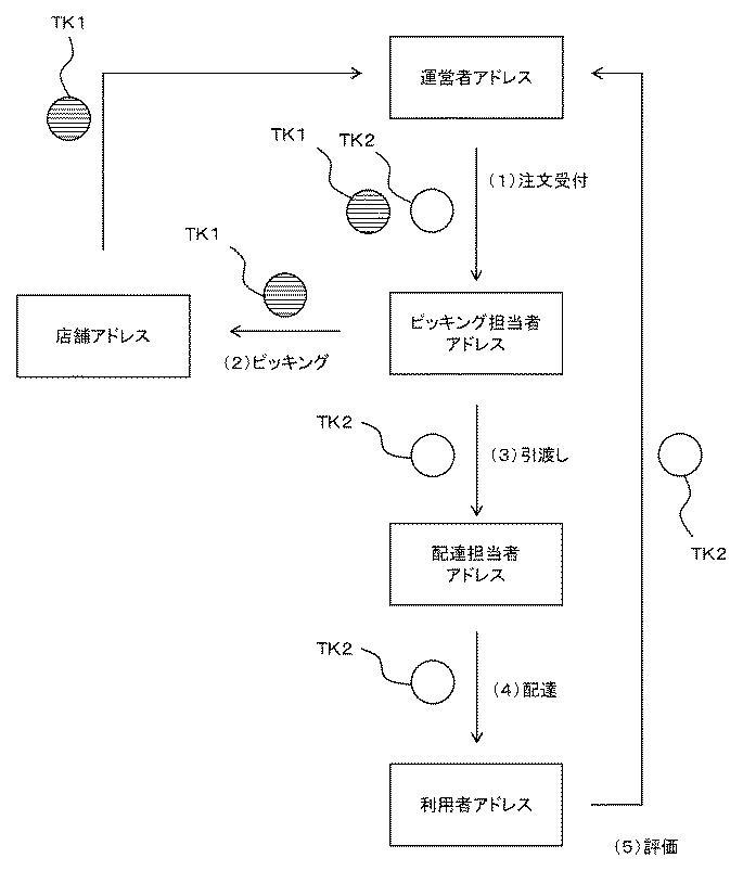 f:id:tanakaIP:20210618111205j:plain