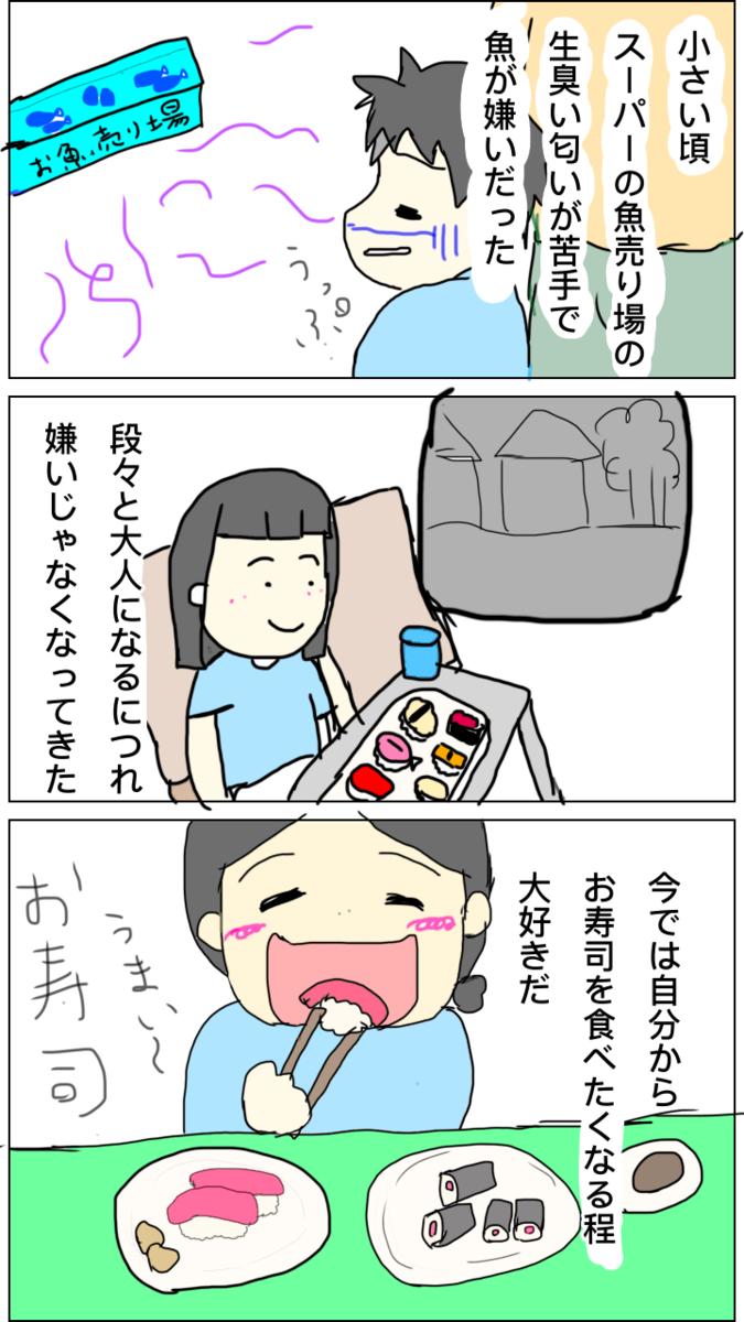 f:id:tanaka_kirei:20210714234015p:plain