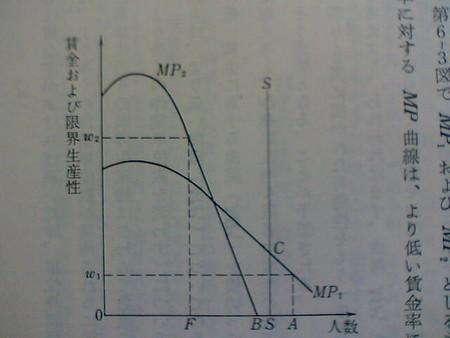 f:id:tanakahidetomi:20070220080504j:image