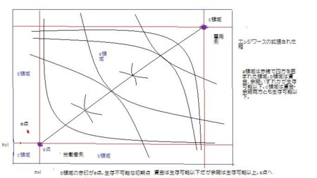 f:id:tanakahidetomi:20090802162123j:image