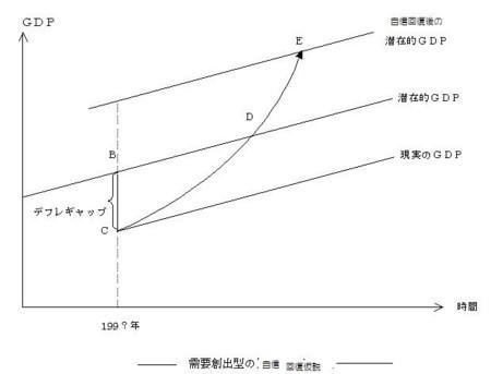 f:id:tanakahidetomi:20100105100816j:image
