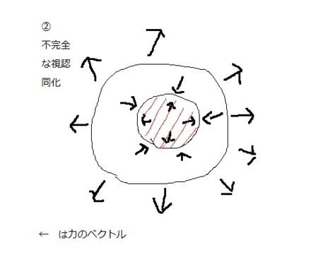 f:id:tanakahidetomi:20110718192744j:image