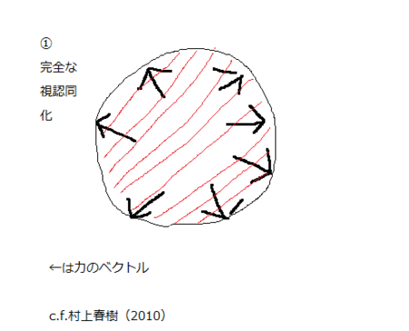 f:id:tanakahidetomi:20110718192745p:image