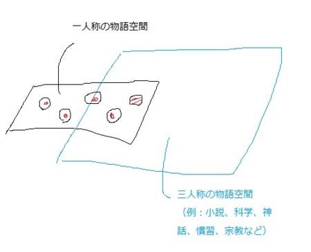 f:id:tanakahidetomi:20110718213407j:image