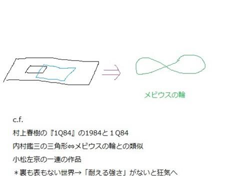 f:id:tanakahidetomi:20110718214641j:image