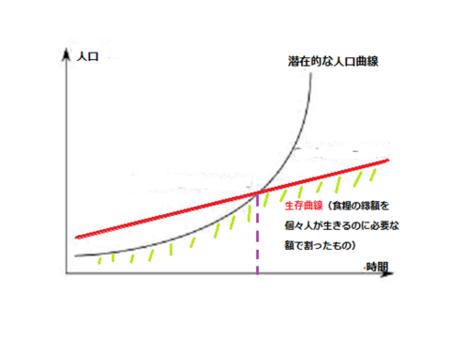 f:id:tanakahidetomi:20121107212157p:image