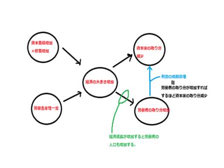 f:id:tanakahidetomi:20121114204115p:image