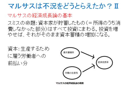 f:id:tanakahidetomi:20121114204117p:image