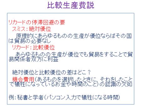 f:id:tanakahidetomi:20121128202152p:image