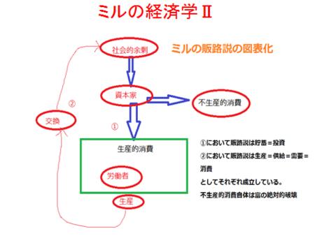 f:id:tanakahidetomi:20130109111553p:image