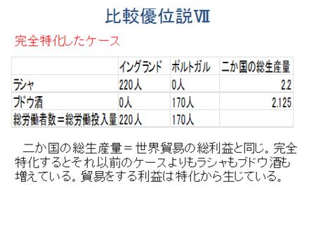 f:id:tanakahidetomi:20130123204157p:image