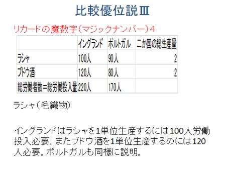f:id:tanakahidetomi:20130123204201p:image