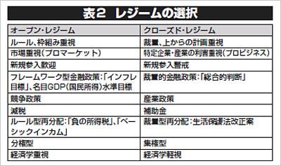 f:id:tanakahidetomi:20130706151859j:image
