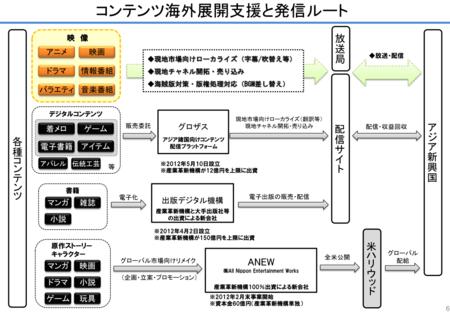 f:id:tanakahidetomi:20130706153238p:image