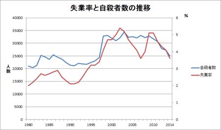 f:id:tanakahidetomi:20141207233819p:image