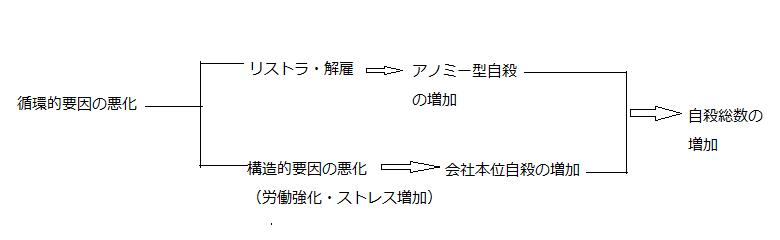 f:id:tanakahidetomi:20180319202702p:plain