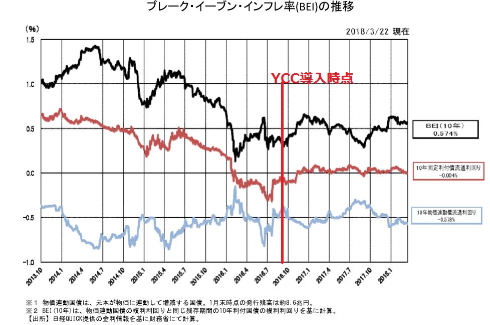 f:id:tanakahidetomi:20180329154327p:plain