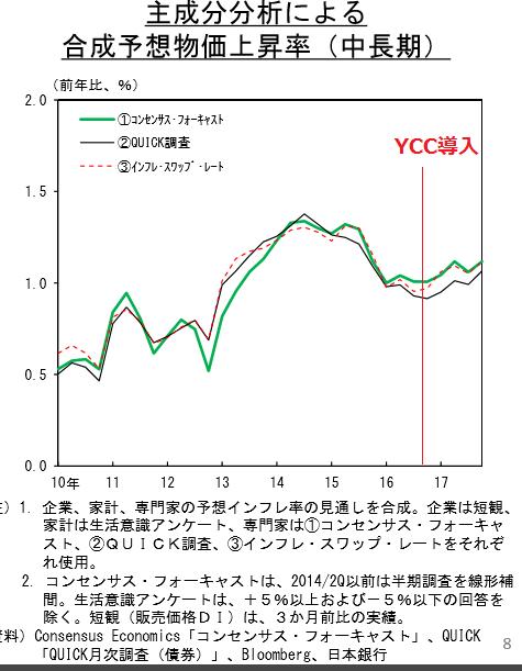 f:id:tanakahidetomi:20180329155020p:plain