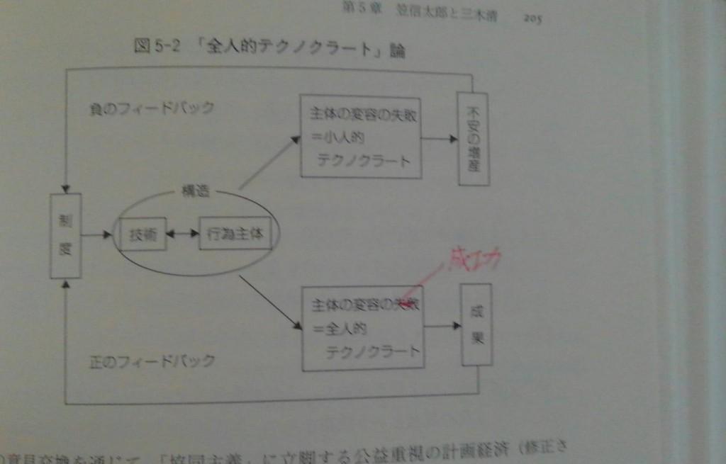 f:id:tanakahidetomi:20180819063542j:plain