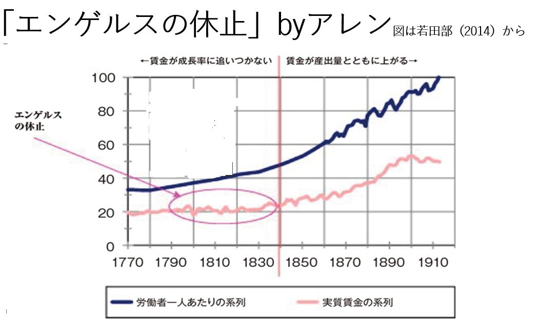 f:id:tanakahidetomi:20191222184832p:plain