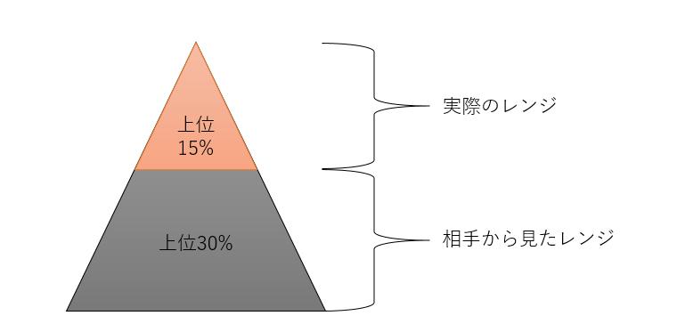 f:id:tanakajiro:20170428230034p:plain