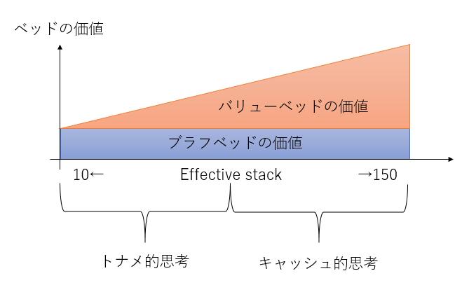 f:id:tanakajiro:20170428231513p:plain
