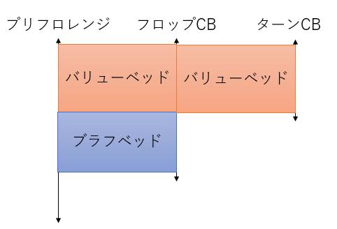 f:id:tanakajiro:20170428234941p:plain