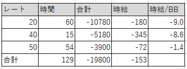 f:id:tanakajiro:20170509170131p:plain