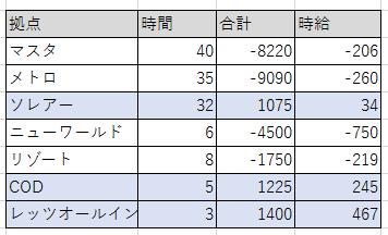 f:id:tanakajiro:20170509170311p:plain