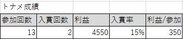 f:id:tanakajiro:20170609113635p:plain