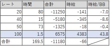 f:id:tanakajiro:20170609122430p:plain