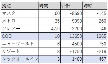 f:id:tanakajiro:20170609122503p:plain